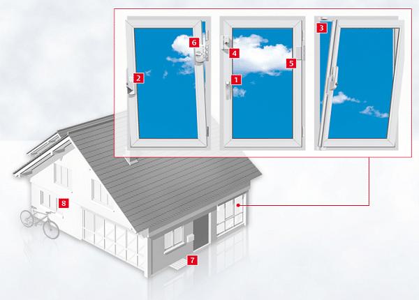 Zusatzsicherungen für Fenster und Fenstertüren
