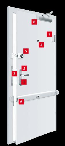 Überblick Türsicherungen für effektiven Einbruchschutz